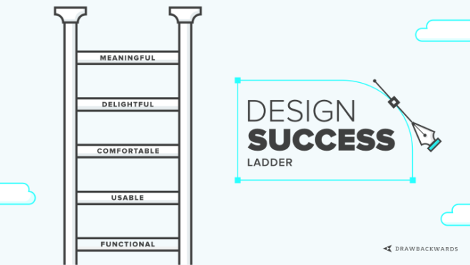 Design-Success-Ladder-The-Key-to-Achieving-Meaningful-Product-Design-1.png